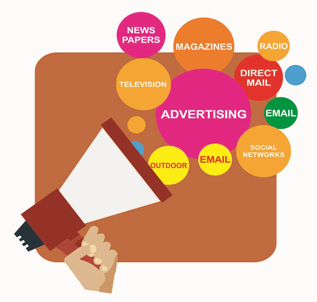 Creative Marketing Services